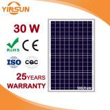 La vente directe d'usine 30w panneau solaire pour l'énergie solaire