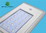 18W LED 50W PV integrierte alle in einer angeschaltenen LED-Solarstraßenbeleuchtung (SNSTY-218)