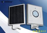Energía Solar Smart todo-en-uno lámpara solar calle con detector de movimiento