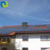 太陽照明装置のための防水太陽電池のパネル