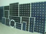 mono comitato solare 260W con alta efficienza