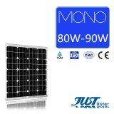 Fabricante chino Mono de paneles solares 80W con CE, los certificados TUV