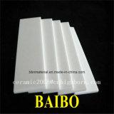 Strato di ceramica dell'allumina del refrattario 96%