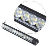 Super vitrine de l'éclairage LED lumineux lumière uniforme