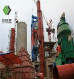De professionele Lopende band van het Cement Van Guilin
