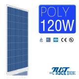 支持できるエネルギーのための120W多太陽電池パネル