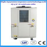 refrigeratore raffreddato ad acqua industriale 36.69kw con il sistema di raffreddamento