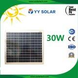 30watt Painel solar de aparência bonita para lâmpada de sinal solar