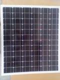 L'énergie solaire (Panle hyl--100 W)