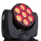 indicatore luminoso capo mobile della fase del fascio di 7PCS Osram LED (CSL-715A)