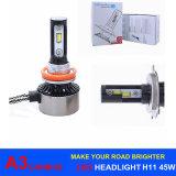 Lampe d'éclairage LED 20W 2600lm 9006 LED phare avant, ampoules à phare LED