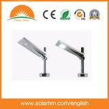 (HM-1220L) Illuminazione stradale solare di migliori prezzi di qualità con i comitati solari 15V30W