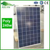 PolyStückpreis der Sonnenkollektor-240W