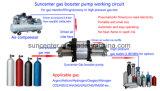 Suncenter Air entraîné le transfert de gaz Gaz de la pompe de gavage