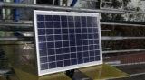 12V comitato solare di CC 20W per il sistema di illuminazione domestico