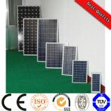 Mono / Poly panneau solaire pour un projet d'énergie solaire