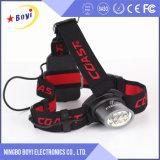 LED-Scheinwerfer-Taschenlampe, LED-nachladbarer Scheinwerfer