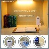 Augenschutz-Kursteilnehmer-Anzeigen-Licht