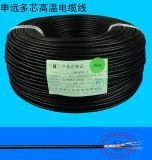 Câble d'alimentation, câble isolé en polyéthylène réticulé à gaine PVC