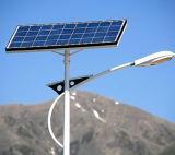 painel 12W-15W solar para o sistema claro do diodo emissor de luz