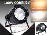 Het LEIDENE Warme Witte Lichte Licht van de MAÏSKOLF voor Verkoop