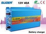Suoer Hot Sale Battery Charger 12V 40A Carregador de bateria solar com quatro fases de carregamento Modo Charger Intelligent Power, com CE & RoHS (MA-1240)