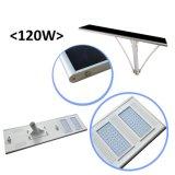 Control de la aplicación de la calle Solar de 120W en una sola luz