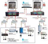 Amplificador de alta potência Pon CATV EDFA 64 portas 1310 1490 1550 Wdm Combiner