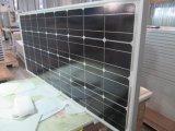 街灯のためのモノラル100W太陽電池パネル