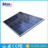 Fornitore del comitato solare di Shenzhen Cina 50W Polysilicion con il migliore prezzo