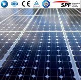 стекло панели солнечных батарей 1950*985*3.2mm PV