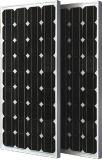 monokristalliner Sonnenkollektor 80W für Sonnensystem