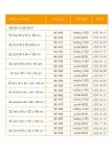 Gaschromatographie-Zelt 160*120*205cm wachsen Zelt