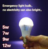 E27 B22 5W LEDのスマートな充電電池の非常灯