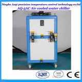 Refrigeratore di acqua raffreddato aria industriale di fabbricazione 14.3kw
