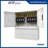 Quadri di distribuzione elettrici delle soluzioni