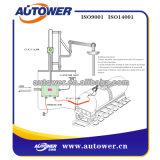 負荷管理システムに接続される石油流出および静電気の防御装置