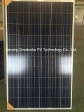 High Efficiency 250W A Grade Poly Solar Panel Fabricado por 10 anos Profissional Fabricante