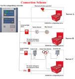 Мини-Огнетушитель для распределения кабинет/устройства пожаротушения