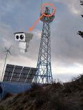 Hot Spots de canal duplo câmara térmica de alarme inteligente