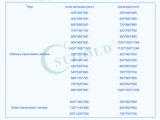 Eingebetteter Sicherheitskreis-Cer-Edelstahl-statischer Übergangsfenster-Durchlauf-Kasten