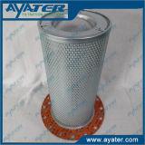 Separador de aceite del aire del compresor 2911006800 utilizado para Atlas Copco