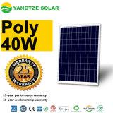 Poli 12V 40W comitato solare di vendita di migliori prezzi caldi