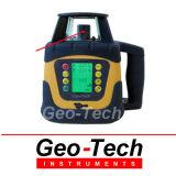 Niveau de laser rotatif à double volet rouge (Grl600r)
