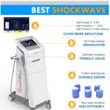 Traitement de thérapie de Shockwaver pour des vergetures de grossesse