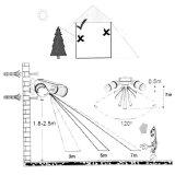 Sensore di movimento esterno autoalimentato solare del giardino delle teste doppie gemellare