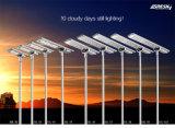 20W tous dans une rue lumière solaire avec des prix de marché de l'usine pour l'Inde
