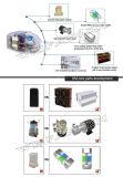 Постоянное удаление волос Германии Лазерный диод с 3 диапазоне длин волн 1064нм&755нм&808нм