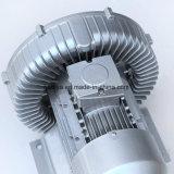 Ventilateur à haute pression de boucle monophasé de la CE