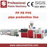 ポリプロピレンの管の生産のためのライン